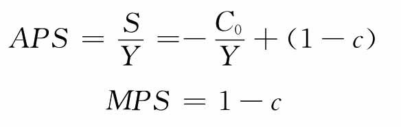 消费函数与储蓄函数_储蓄函数与储蓄倾向_西方经济学_挂云帆